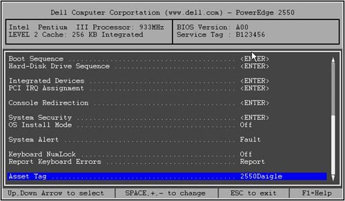 Dell Professional Certification: Power Edge 2550 BIOS Features